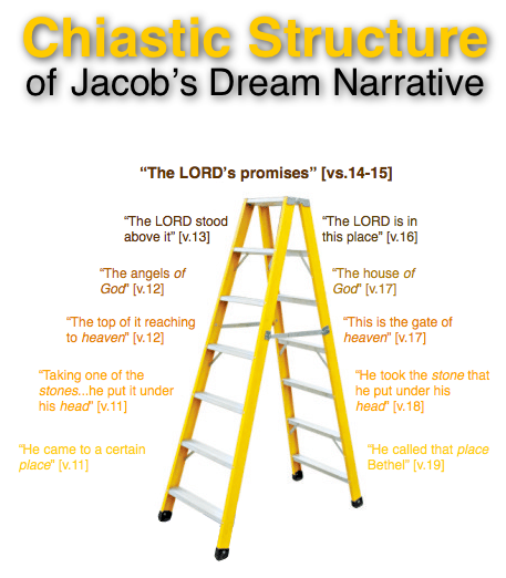 Jacob S Dream Spreading The Fame