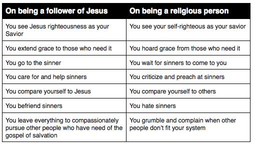 follower of Jesus vs religious person