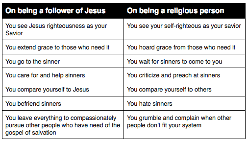 follower of Jesus vs religious person