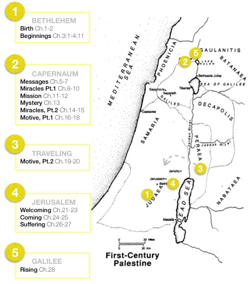 geographical flow in the gospel of matthew